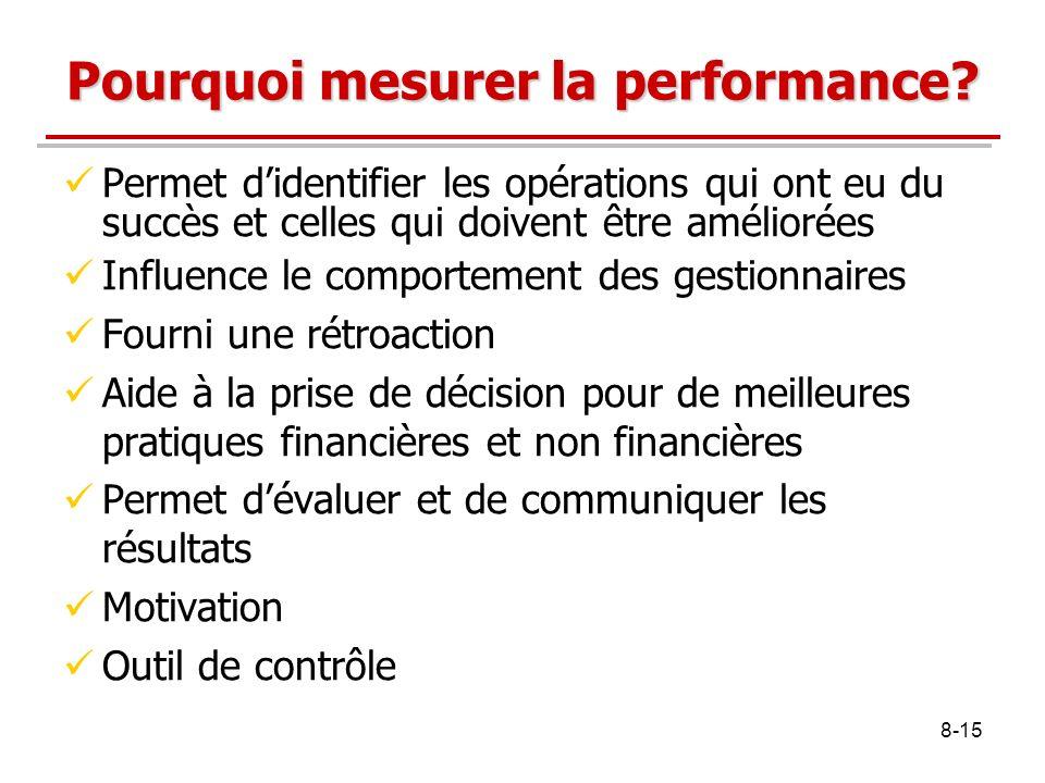 8-15 Pourquoi mesurer la performance? Permet didentifier les opérations qui ont eu du succès et celles qui doivent être améliorées Influence le compor
