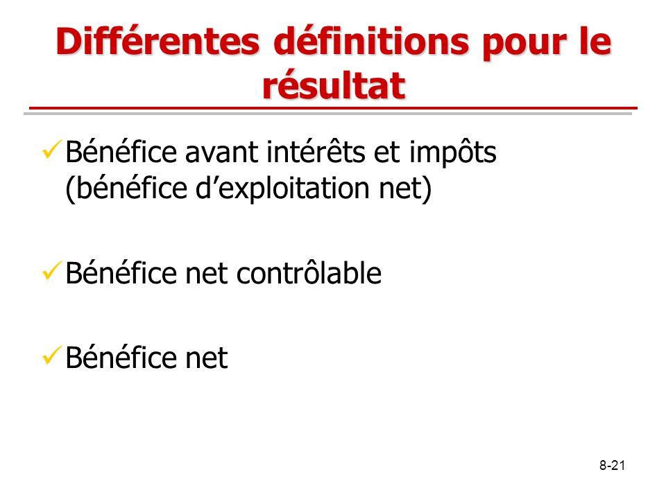 8-21 Différentes définitions pour le résultat Bénéfice avant intérêts et impôts (bénéfice dexploitation net) Bénéfice net contrôlable Bénéfice net