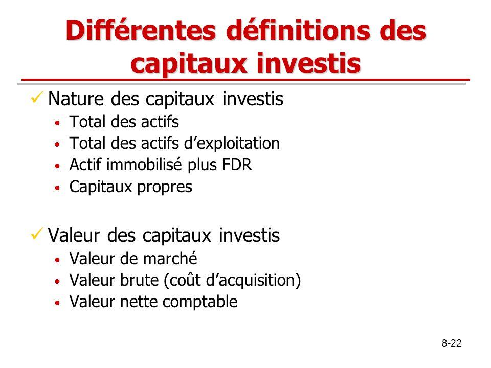 8-22 Différentes définitions des capitaux investis Nature des capitaux investis Total des actifs Total des actifs dexploitation Actif immobilisé plus