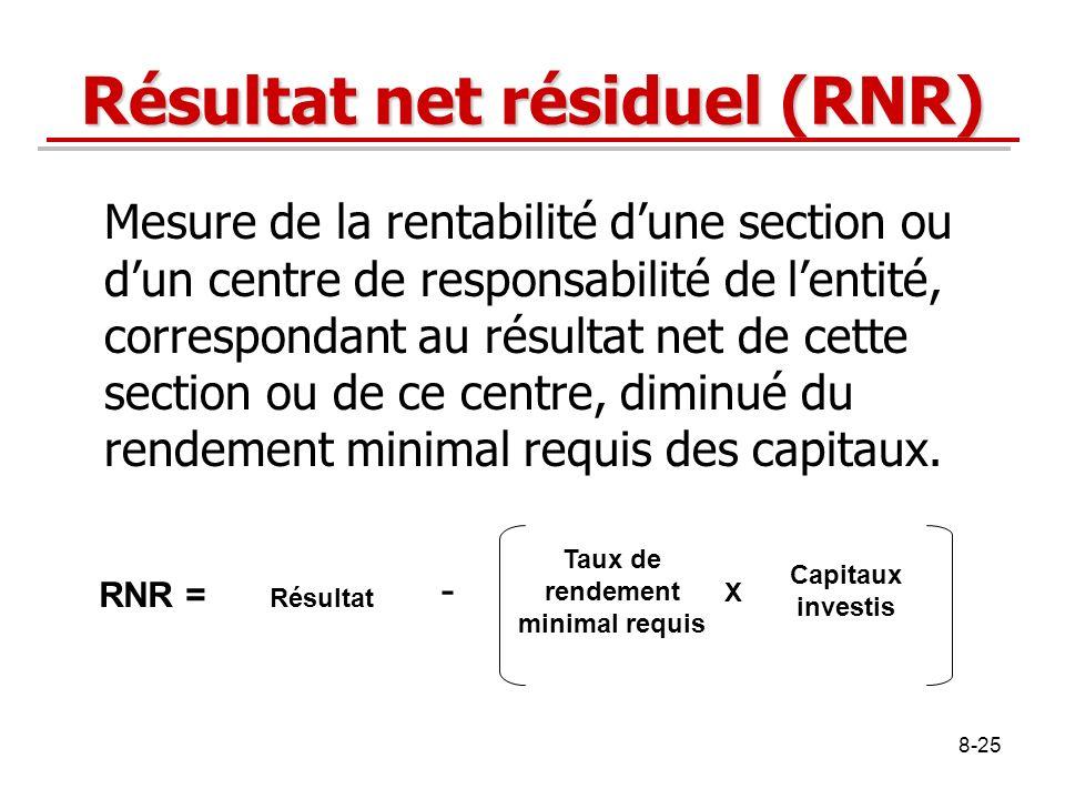 8-25 Résultat net résiduel (RNR) Mesure de la rentabilité dune section ou dun centre de responsabilité de lentité, correspondant au résultat net de ce