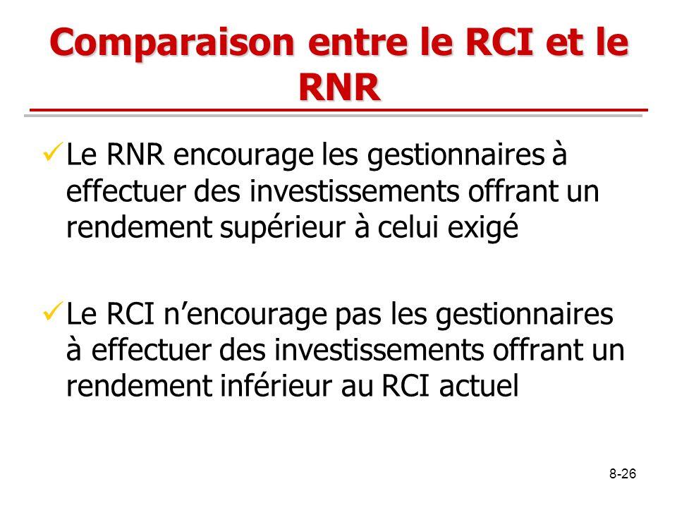 8-26 Comparaison entre le RCI et le RNR Le RNR encourage les gestionnaires à effectuer des investissements offrant un rendement supérieur à celui exig