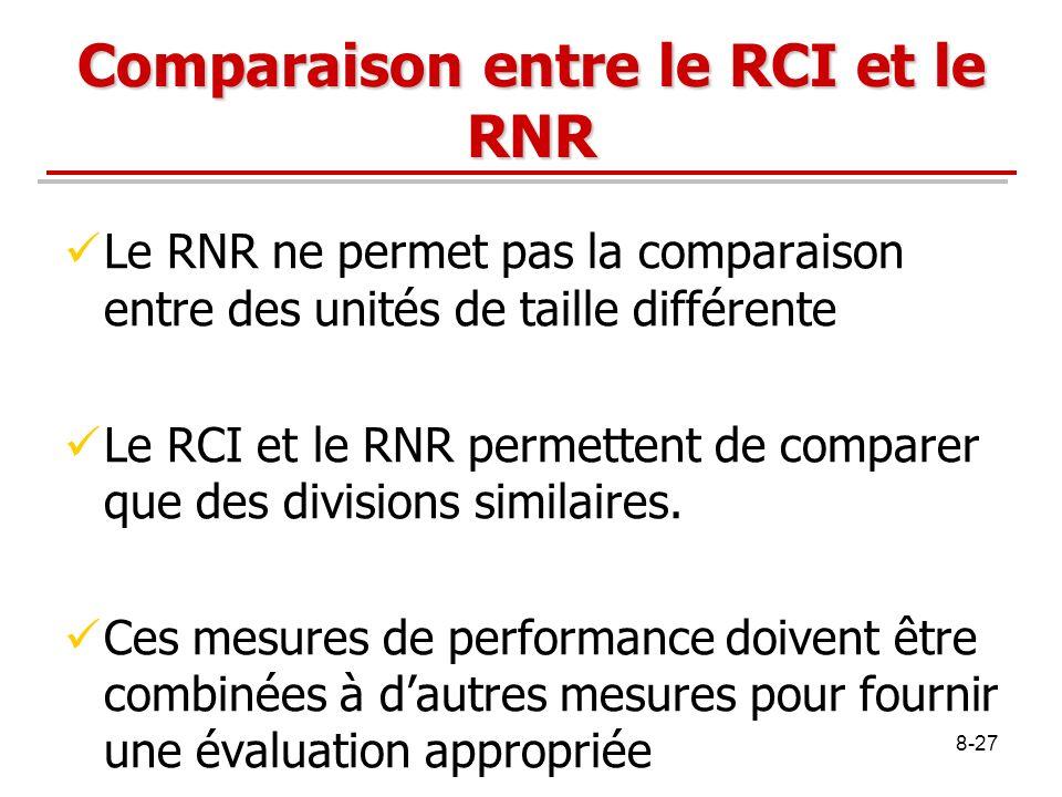 8-27 Comparaison entre le RCI et le RNR Le RNR ne permet pas la comparaison entre des unités de taille différente Le RCI et le RNR permettent de compa