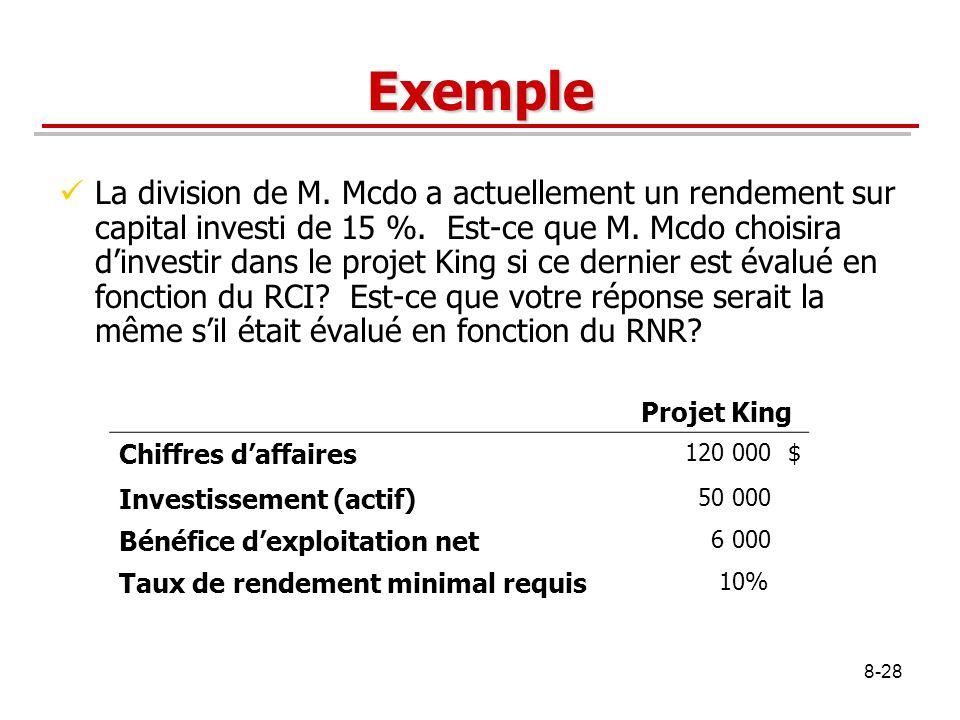 8-28 Exemple Projet King Chiffres daffaires 120 000$ Investissement (actif) 50 000 Bénéfice dexploitation net 6 000 Taux de rendement minimal requis 1