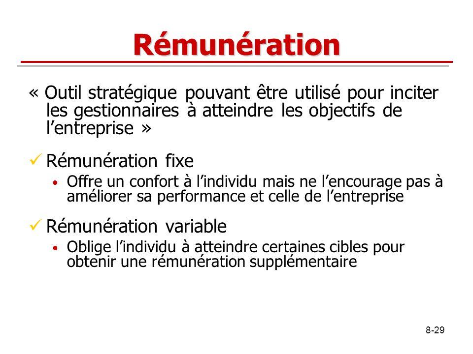 8-29 Rémunération « Outil stratégique pouvant être utilisé pour inciter les gestionnaires à atteindre les objectifs de lentreprise » Rémunération fixe
