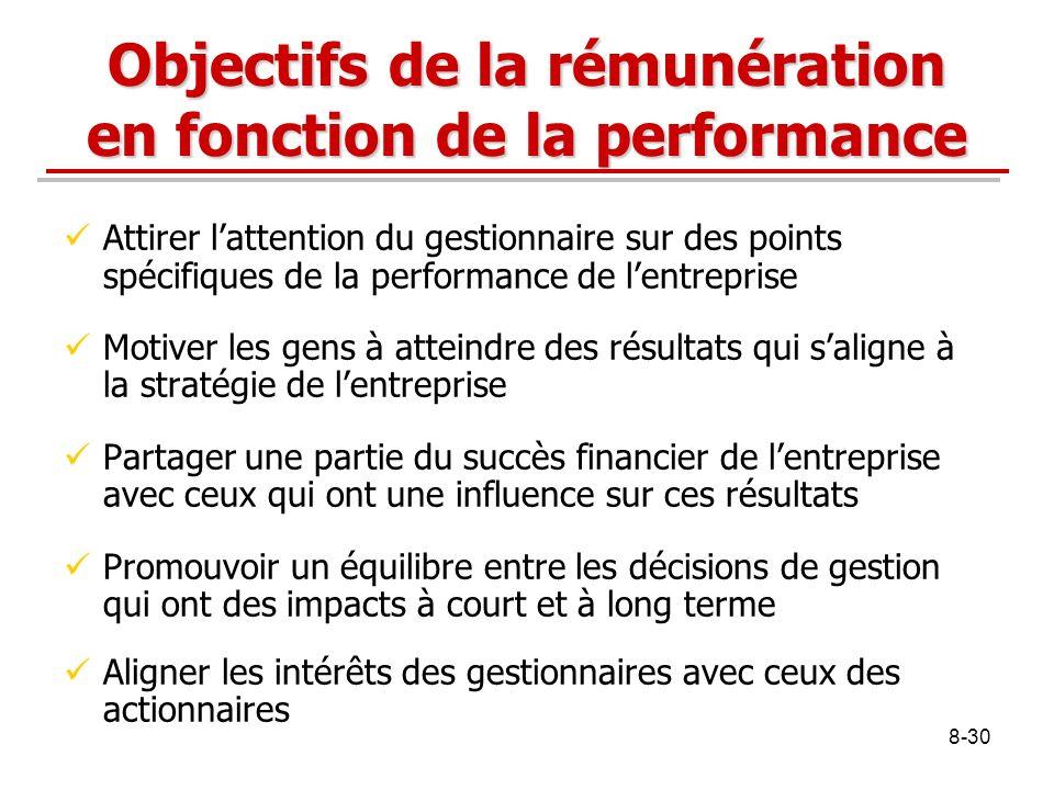 8-30 Objectifs de la rémunération en fonction de la performance Attirer lattention du gestionnaire sur des points spécifiques de la performance de len