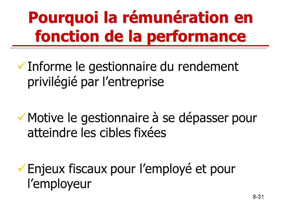 8-31 Pourquoi la rémunération en fonction de la performance Informe le gestionnaire du rendement privilégié par lentreprise Motive le gestionnaire à s