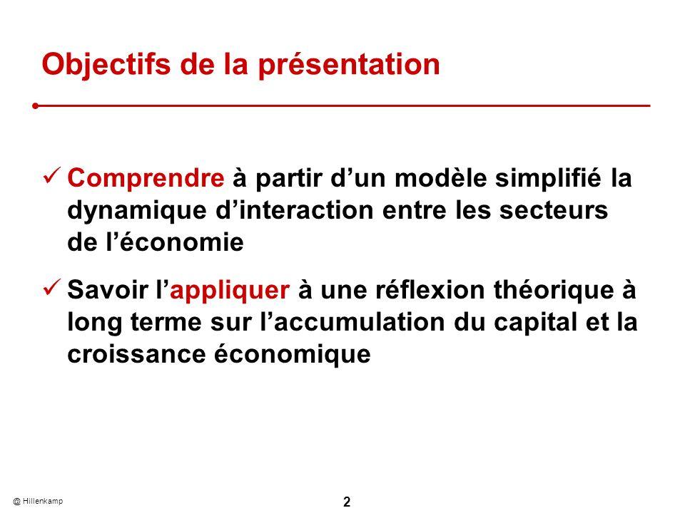 @ Hillenkamp 2 Objectifs de la présentation Comprendre à partir dun modèle simplifié la dynamique dinteraction entre les secteurs de léconomie Savoir