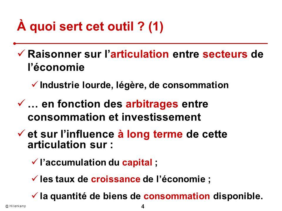 @ Hillenkamp 4 À quoi sert cet outil ? (1) Raisonner sur larticulation entre secteurs de léconomie Industrie lourde, légère, de consommation … en fonc