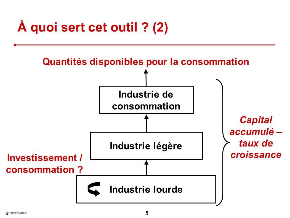 @ Hillenkamp 5 À quoi sert cet outil ? (2) Industrie lourde Industrie légère Industrie de consommation Quantités disponibles pour la consommation Capi