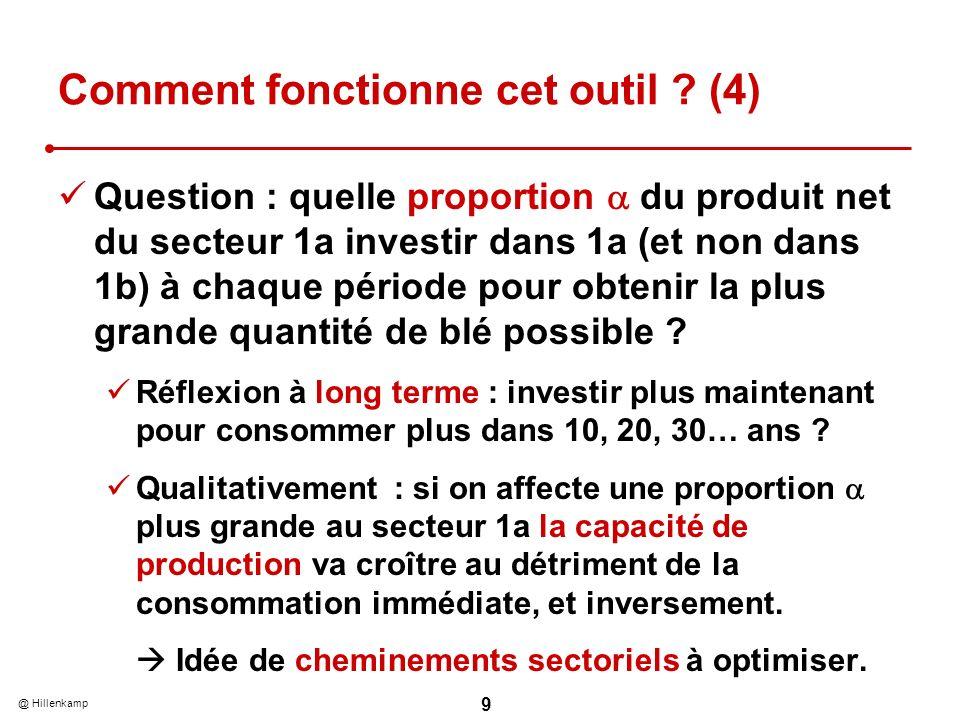 @ Hillenkamp 9 Comment fonctionne cet outil ? (4) Question : quelle proportion du produit net du secteur 1a investir dans 1a (et non dans 1b) à chaque