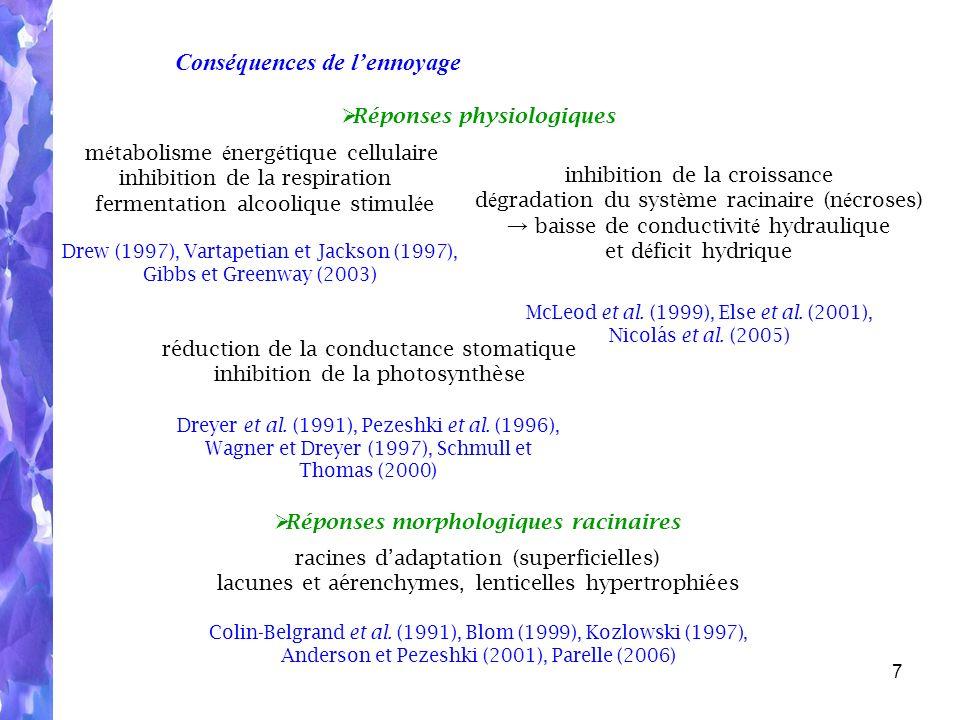 7 Colin-Belgrand et al.