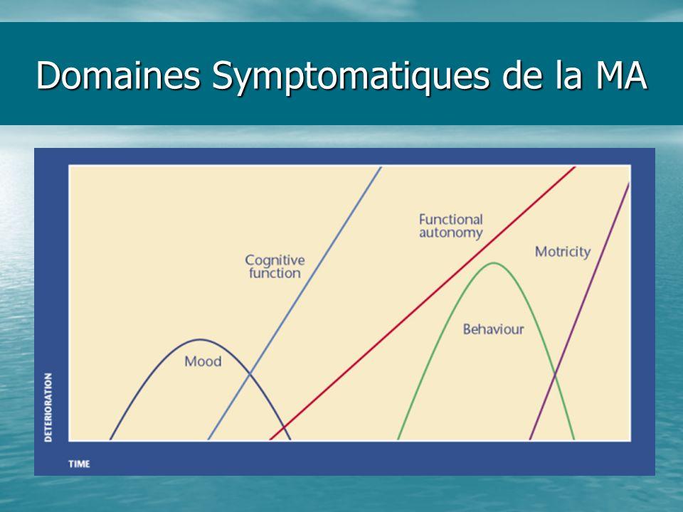 Domaines Symptomatiques de la MA