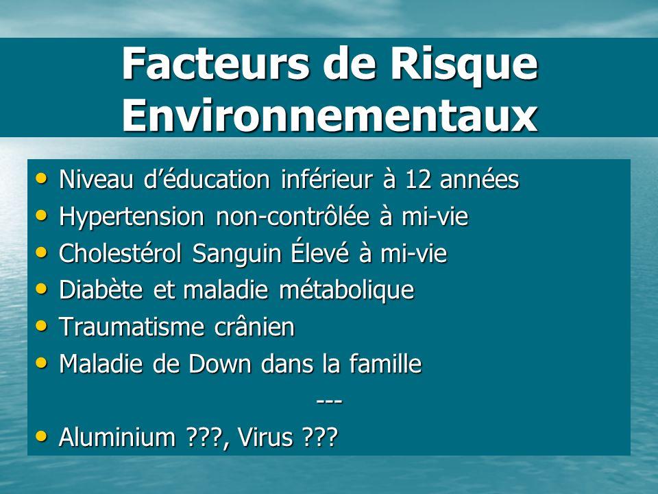 Facteurs de Risque Environnementaux Niveau déducation inférieur à 12 années Niveau déducation inférieur à 12 années Hypertension non-contrôlée à mi-vi