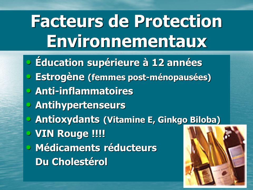 Facteurs de Protection Environnementaux Éducation supérieure à 12 années Éducation supérieure à 12 années Estrogène (femmes post-ménopausées) Estrogèn