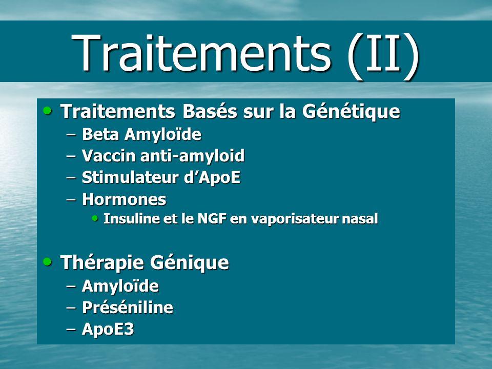 Traitements (II) Traitements Basés sur la Génétique Traitements Basés sur la Génétique –Beta Amyloïde –Vaccin anti-amyloid –Stimulateur dApoE –Hormone