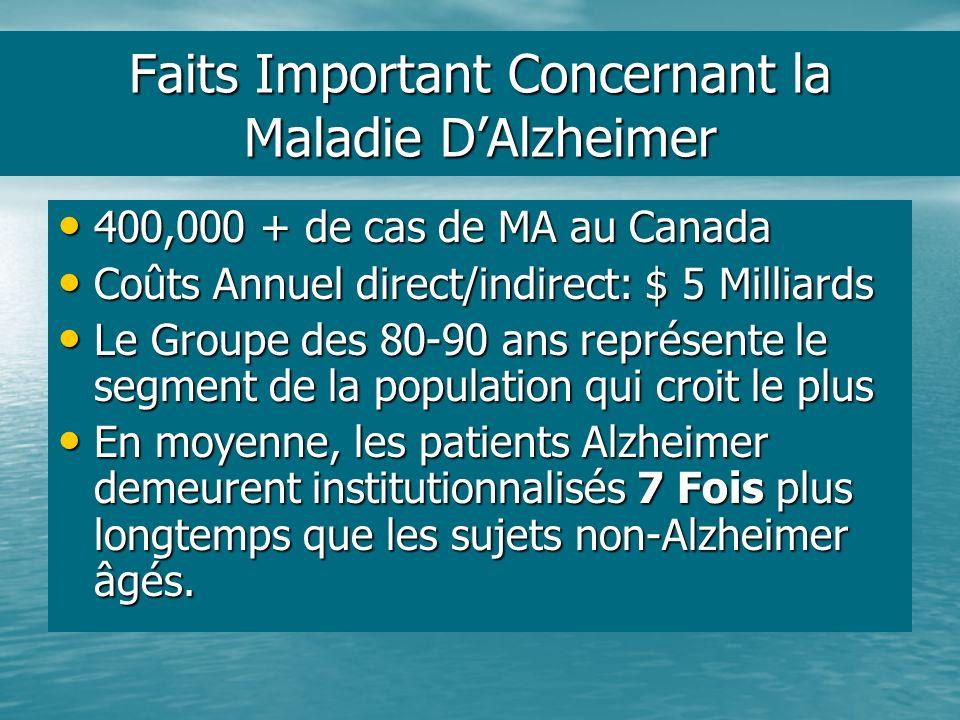 Faits Important Concernant la Maladie DAlzheimer 400,000 + de cas de MA au Canada 400,000 + de cas de MA au Canada Coûts Annuel direct/indirect: $ 5 M