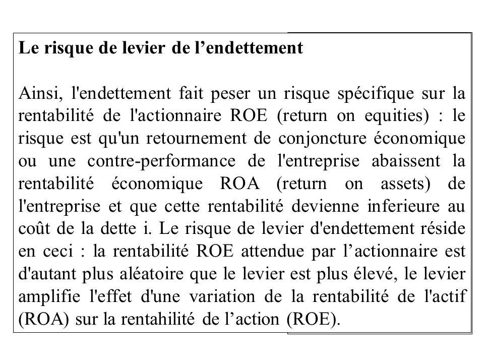 Quest-ce que ROE, ROA, i .Quest-ce que le «risque de levier dendettement » .