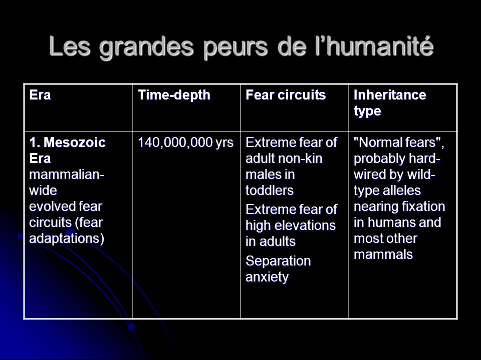 Les grandes peurs de lhumanité EraTime-depth Fear circuits Inheritance type 1. Mesozoic Era mammalian- wide evolved fear circuits (fear adaptations) 1