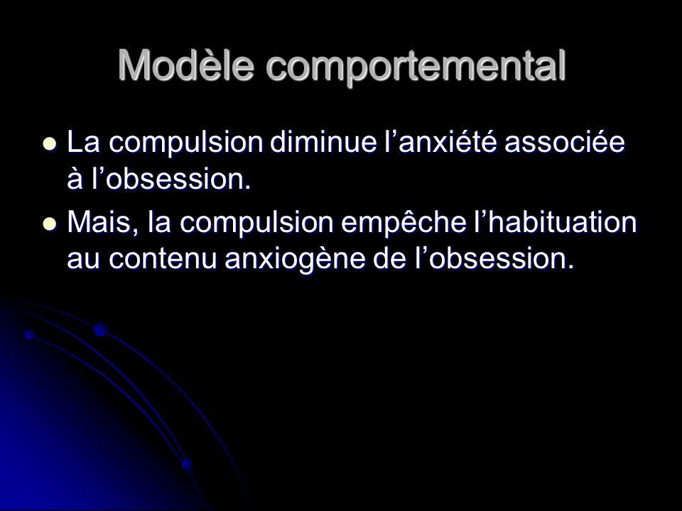 Modèle comportemental La compulsion diminue lanxiété associée à lobsession. La compulsion diminue lanxiété associée à lobsession. Mais, la compulsion