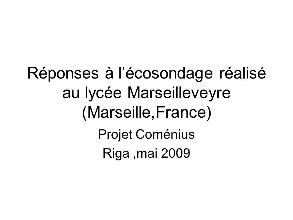 Réponses à lécosondage réalisé au lycée Marseilleveyre (Marseille,France) Projet Coménius Riga,mai 2009