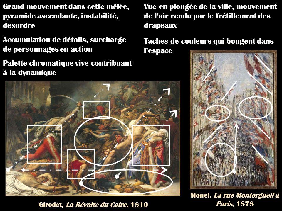 Monet, La rue Montorgueil à Paris, 1878 Girodet, La Révolte du Caire, 1810 Grand mouvement dans cette mêlée, pyramide ascendante, instabilité, désordr
