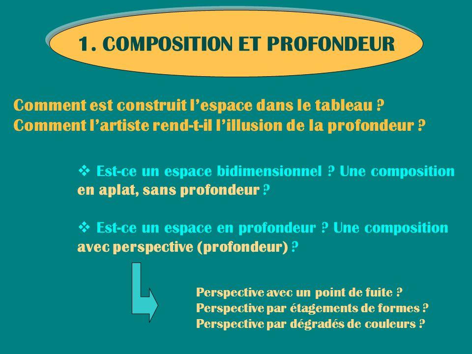 1. COMPOSITION ET PROFONDEUR Perspective avec un point de fuite ? Perspective par étagements de formes ? Perspective par dégradés de couleurs ? Est-ce