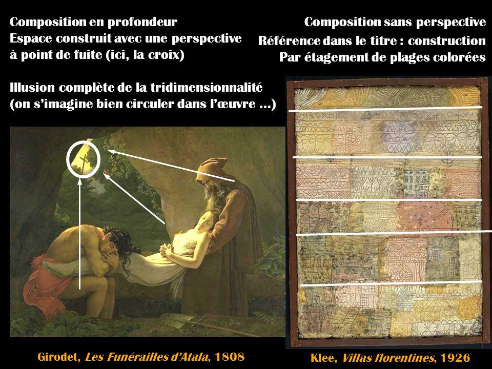 Girodet, Les Funérailles dAtala, 1808 Klee, Villas florentines, 1926 Composition en profondeur Espace construit avec une perspective à point de fuite