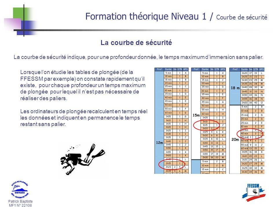 Patrick Baptiste MF1 N° 22108 La courbe de sécurité Lorsque lon étudie les tables de plongée (de la FFESSM par exemple) on constate rapidement quil ex