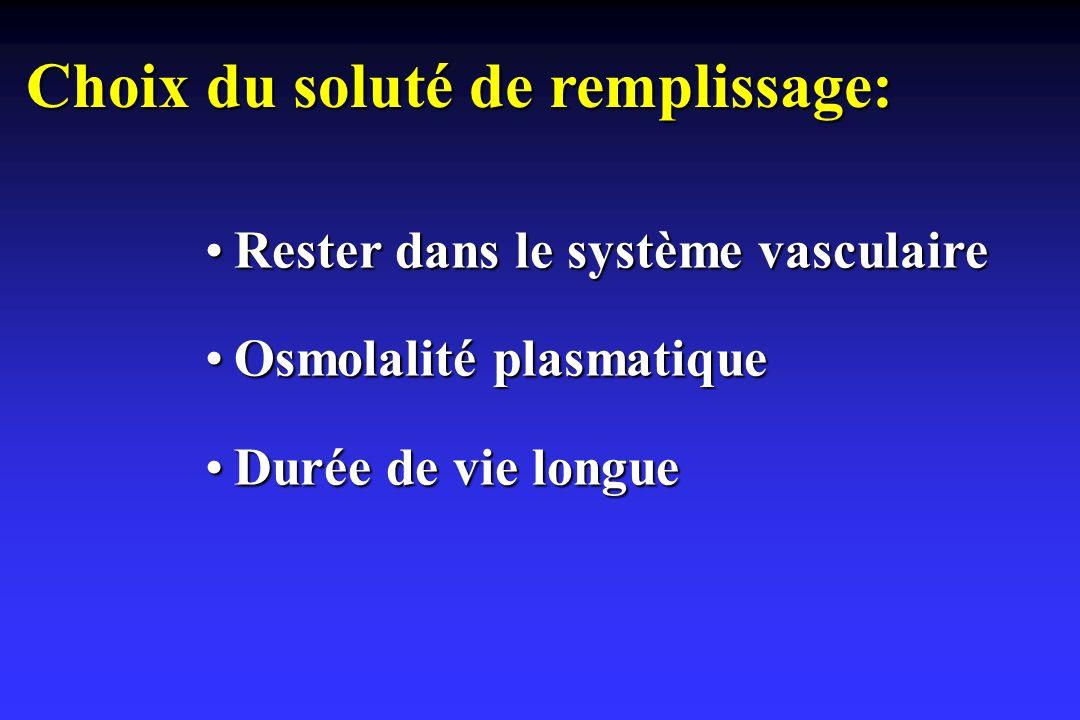 Choix du soluté de remplissage: Rester dans le système vasculaireRester dans le système vasculaire Osmolalité plasmatiqueOsmolalité plasmatique Durée