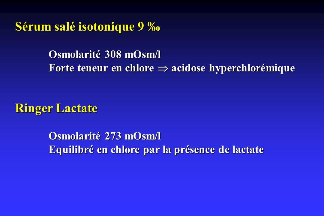 Sérum salé isotonique 9 Sérum salé isotonique 9 Osmolarité 308 mOsm/l Forte teneur en chlore acidose hyperchlorémique Ringer Lactate Osmolarité 273 mO