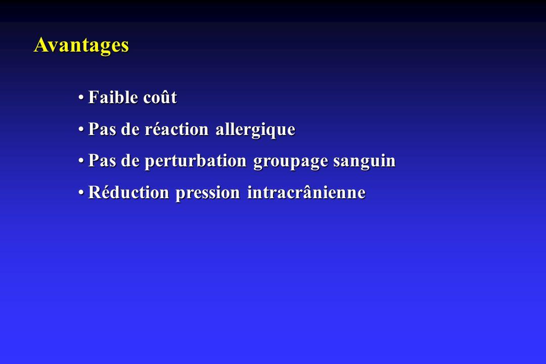 Avantages Faible coûtFaible coût Pas de réaction allergiquePas de réaction allergique Pas de perturbation groupage sanguinPas de perturbation groupage