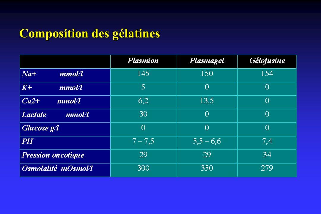 Composition des gélatines