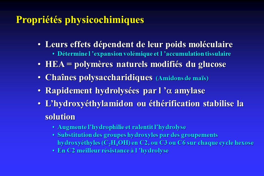 Propriétés physicochimiques Leurs effets dépendent de leur poids moléculaireLeurs effets dépendent de leur poids moléculaire Détermine l expansion vol