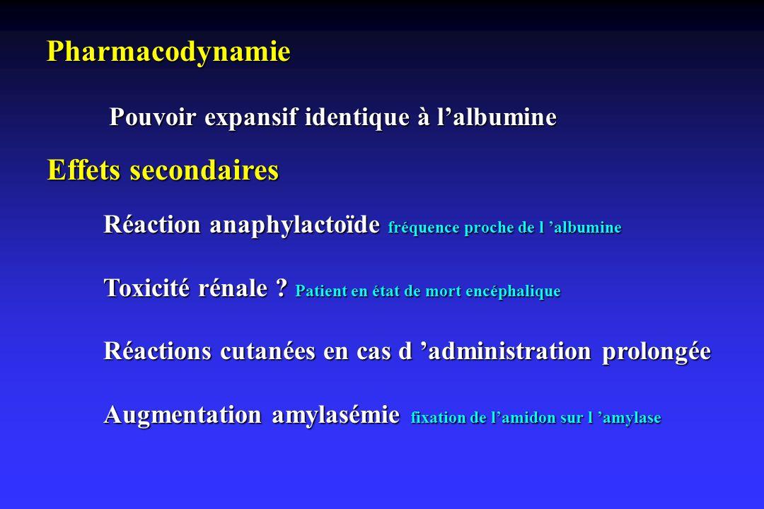 Pharmacodynamie Pouvoir expansif identique à lalbumine Effets secondaires Réaction anaphylactoïde fréquence proche de l albumine Toxicité rénale ? Pat