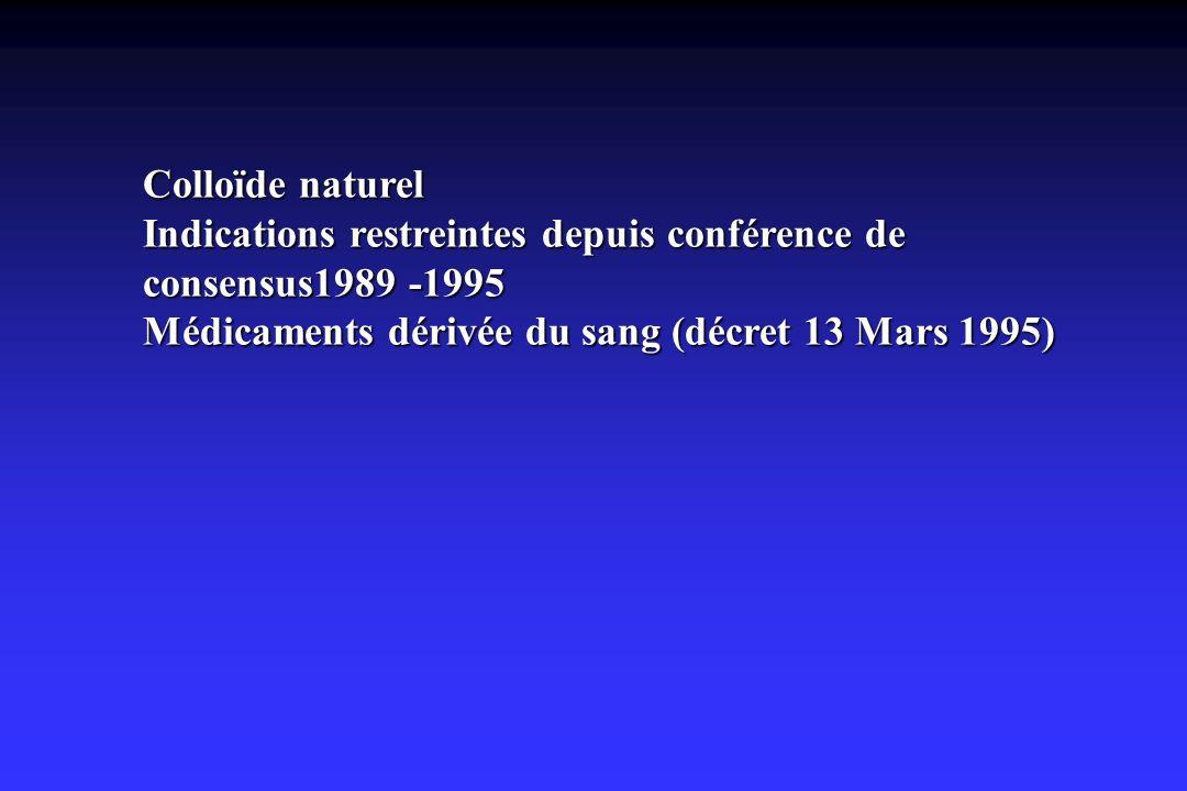 Colloïde naturel Indications restreintes depuis conférence de consensus1989 -1995 Médicaments dérivée du sang (décret 13 Mars 1995)