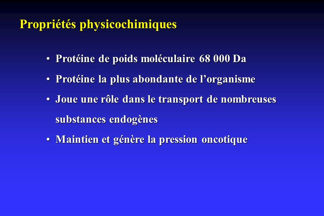 Propriétés physicochimiques Protéine de poids moléculaire 68 000 DaProtéine de poids moléculaire 68 000 Da Protéine la plus abondante de lorganismePro