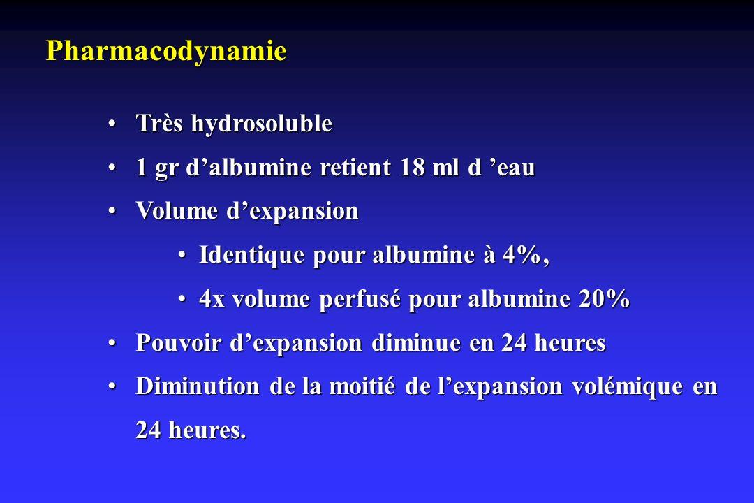 Pharmacodynamie Très hydrosolubleTrès hydrosoluble 1 gr dalbumine retient 18 ml d eau1 gr dalbumine retient 18 ml d eau Volume dexpansionVolume dexpan