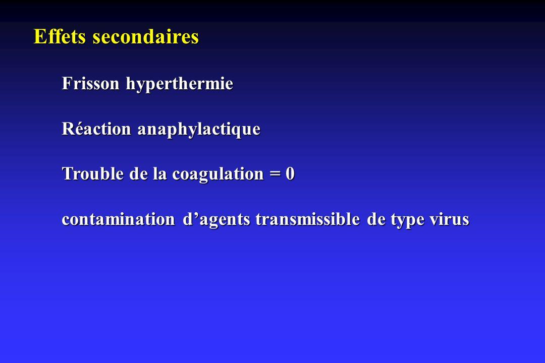 Effets secondaires Frisson hyperthermie Réaction anaphylactique Trouble de la coagulation = 0 contamination dagents transmissible de type virus