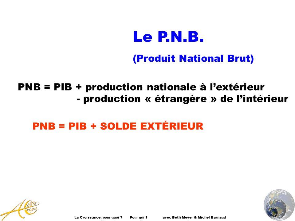 PNB = PIB + production nationale à lextérieur - production « étrangère » de lintérieur PNB = PIB + SOLDE EXTÉRIEUR Le P.N.B. (Produit National Brut) L