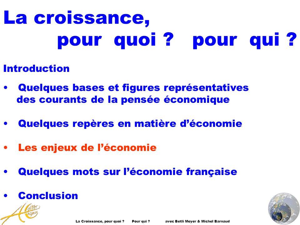 La Croissance, pour quoi ? Pour qui ? avec Betli Meyer & Michel Barnaud La croissance, pour quoi ? pour qui ? Introduction Quelques bases et figures r