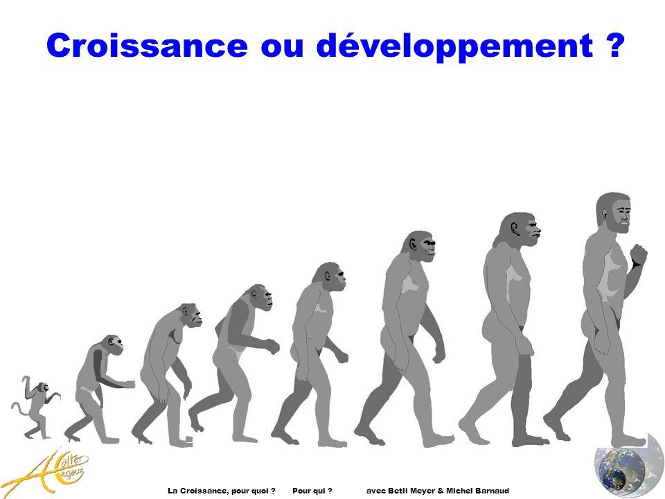 La Croissance, pour quoi ? Pour qui ? avec Betli Meyer & Michel Barnaud Croissance ou développement ?