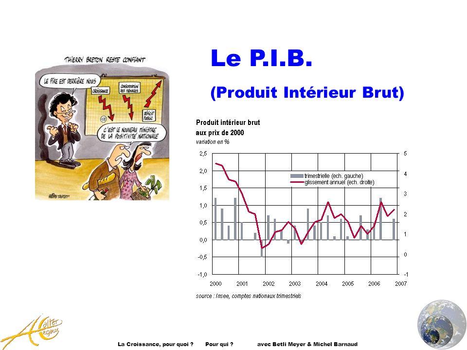 La Croissance, pour quoi ? Pour qui ? avec Betli Meyer & Michel Barnaud Le P.I.B. (Produit Intérieur Brut)