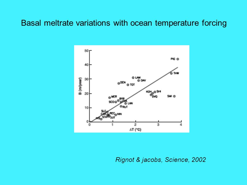 Rignot & jacobs, Science, 2002 Basal meltrate variations with ocean temperature forcing