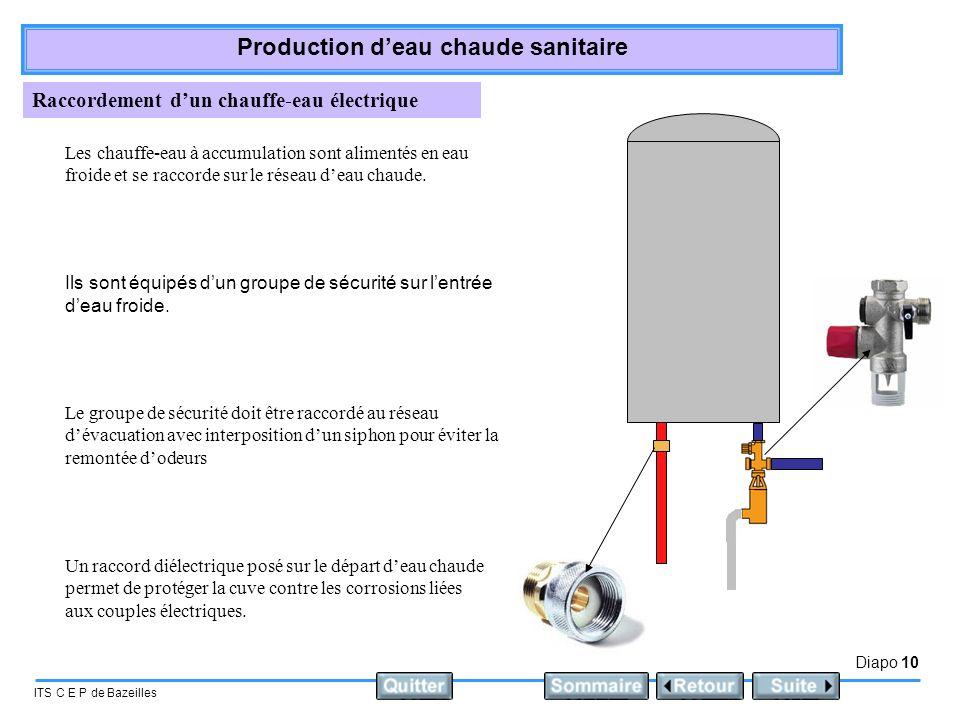 Diapo 10 ITS C E P de Bazeilles Production deau chaude sanitaire Les chauffe-eau à accumulation sont alimentés en eau froide et se raccorde sur le rés