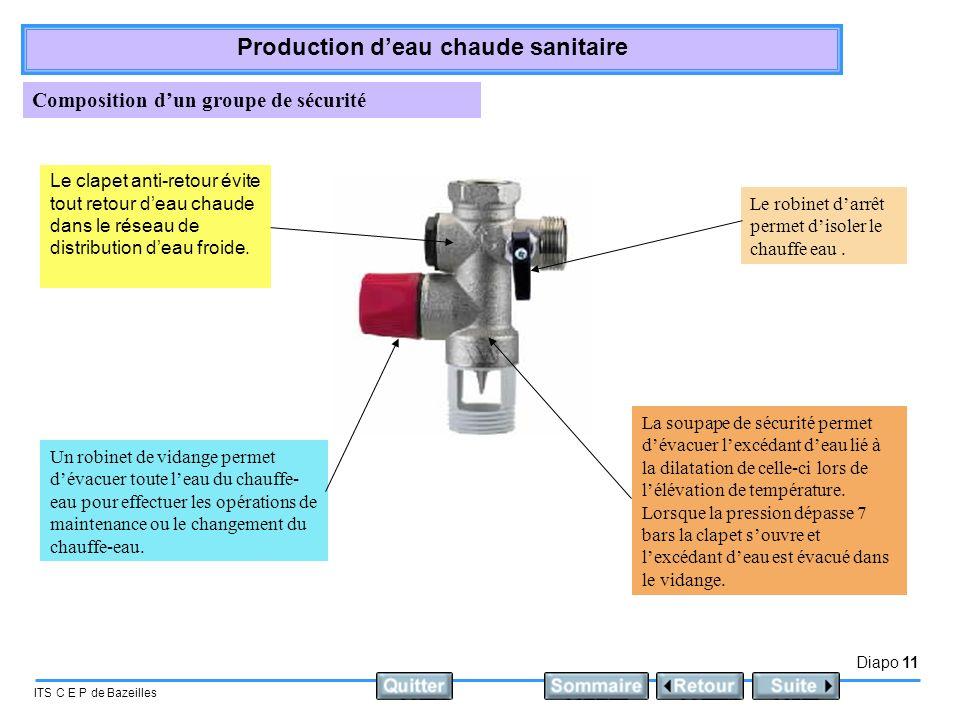 Diapo 11 ITS C E P de Bazeilles Production deau chaude sanitaire Le robinet darrêt permet disoler le chauffe eau. Le clapet anti-retour évite tout ret