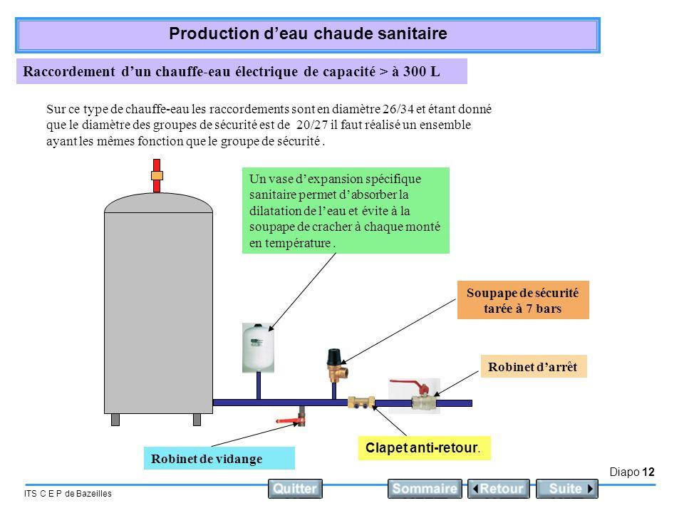 Diapo 12 ITS C E P de Bazeilles Production deau chaude sanitaire Sur ce type de chauffe-eau les raccordements sont en diamètre 26/34 et étant donné qu