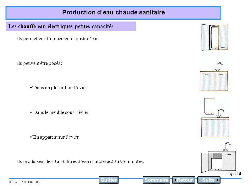 Diapo 14 ITS C E P de Bazeilles Production deau chaude sanitaire Les chauffe-eau électriques petites capacités Ils permettent dalimenter un poste deau