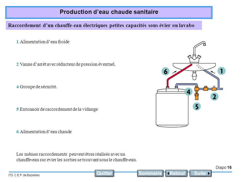Diapo 16 ITS C E P de Bazeilles Production deau chaude sanitaire Raccordement dun chauffe-eau électriques petites capacités sous évier ou lavabo 1 Ali