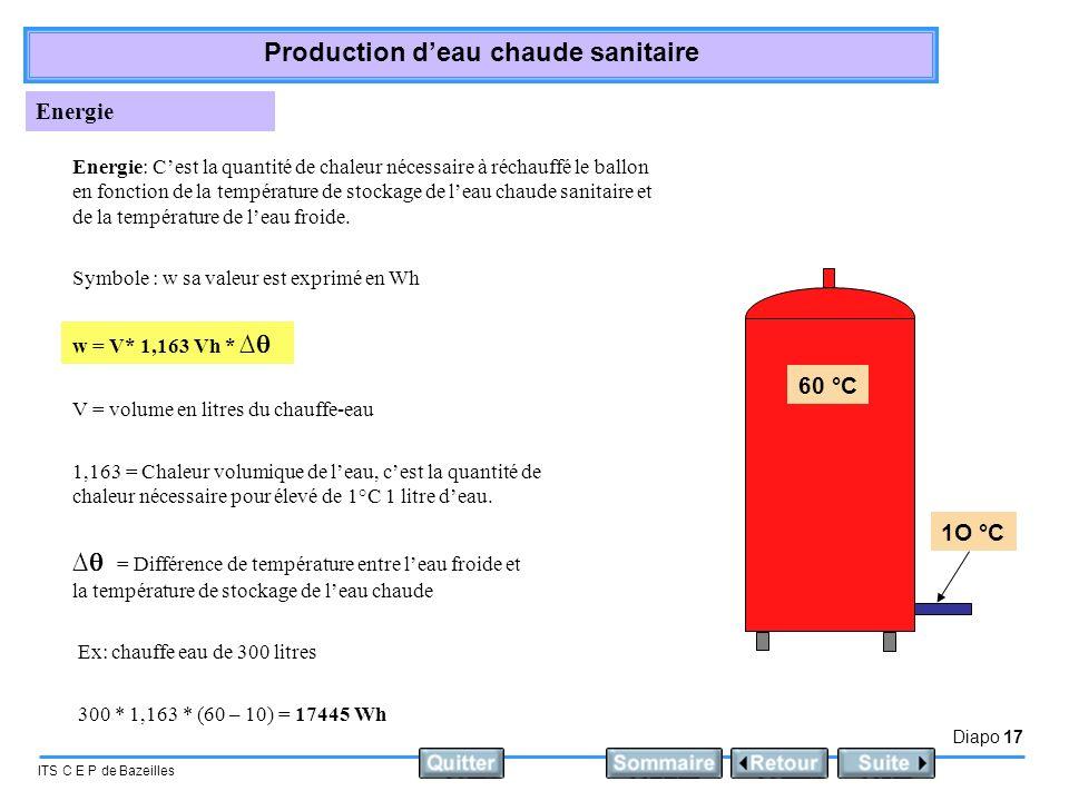 Diapo 17 ITS C E P de Bazeilles Production deau chaude sanitaire Energie Energie: Cest la quantité de chaleur nécessaire à réchauffé le ballon en fonc