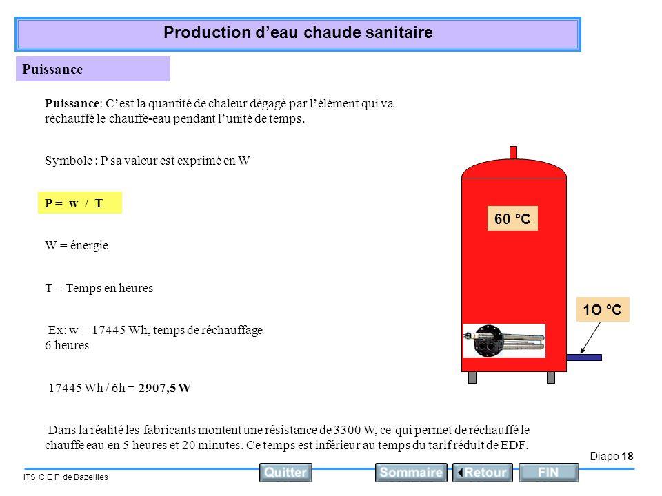 Diapo 18 ITS C E P de Bazeilles Production deau chaude sanitaire Puissance Puissance: Cest la quantité de chaleur dégagé par lélément qui va réchauffé